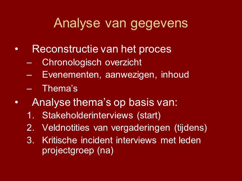 Analyse van gegevens Reconstructie van het proces
