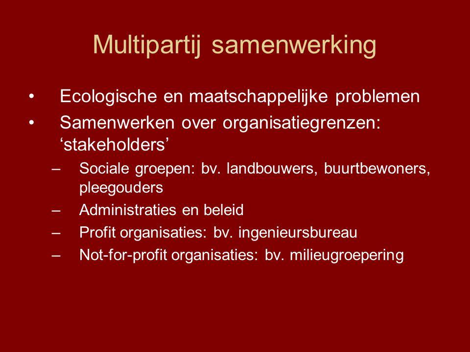 Multipartij samenwerking