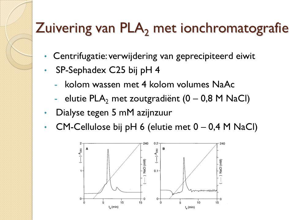 Zuivering van PLA2 met ionchromatografie