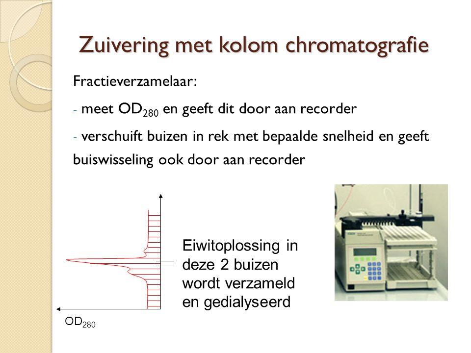 Zuivering met kolom chromatografie