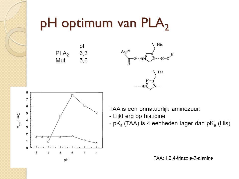TAA: 1,2,4-triazole-3-alanine