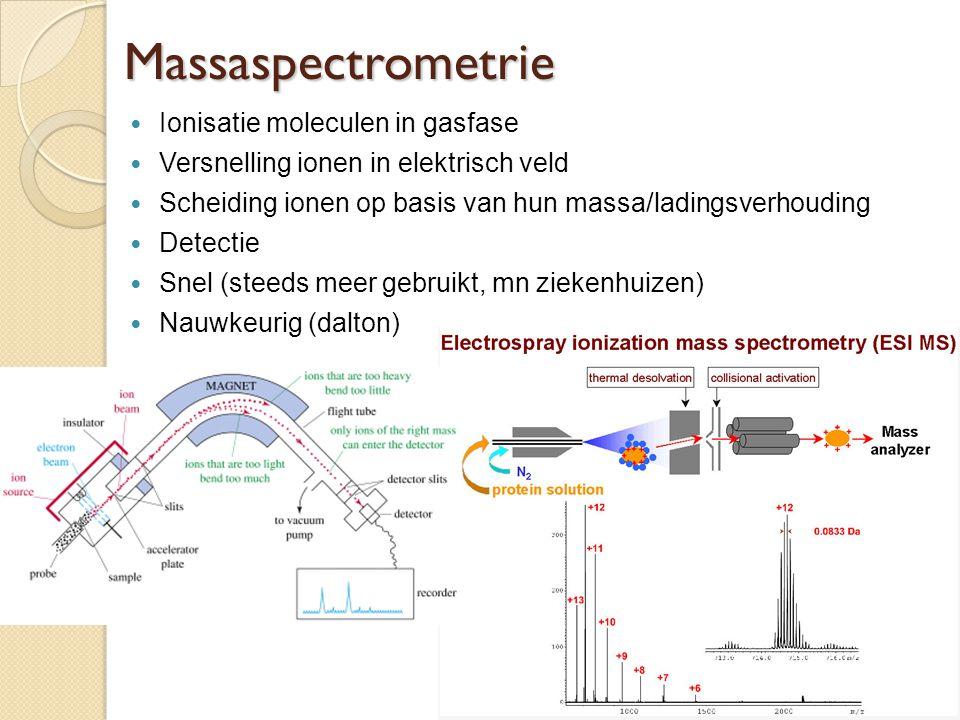 Massaspectrometrie Ionisatie moleculen in gasfase