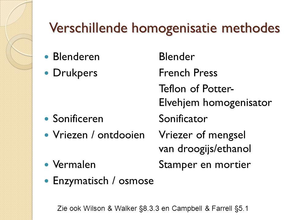 Verschillende homogenisatie methodes