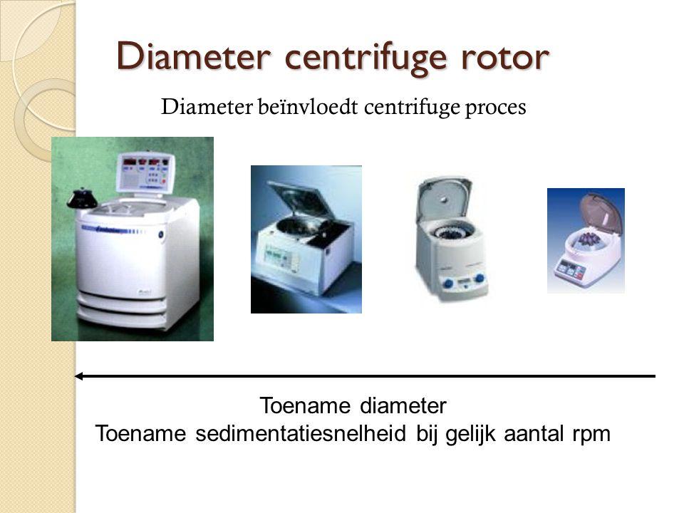 Diameter centrifuge rotor