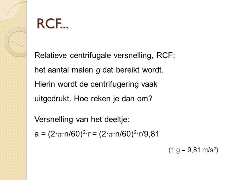 RCF...