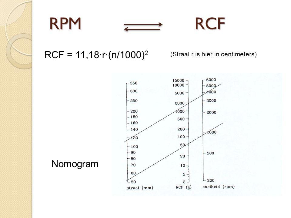 RPM RCF RCF = 11,18·r·(n/1000)2 Nomogram
