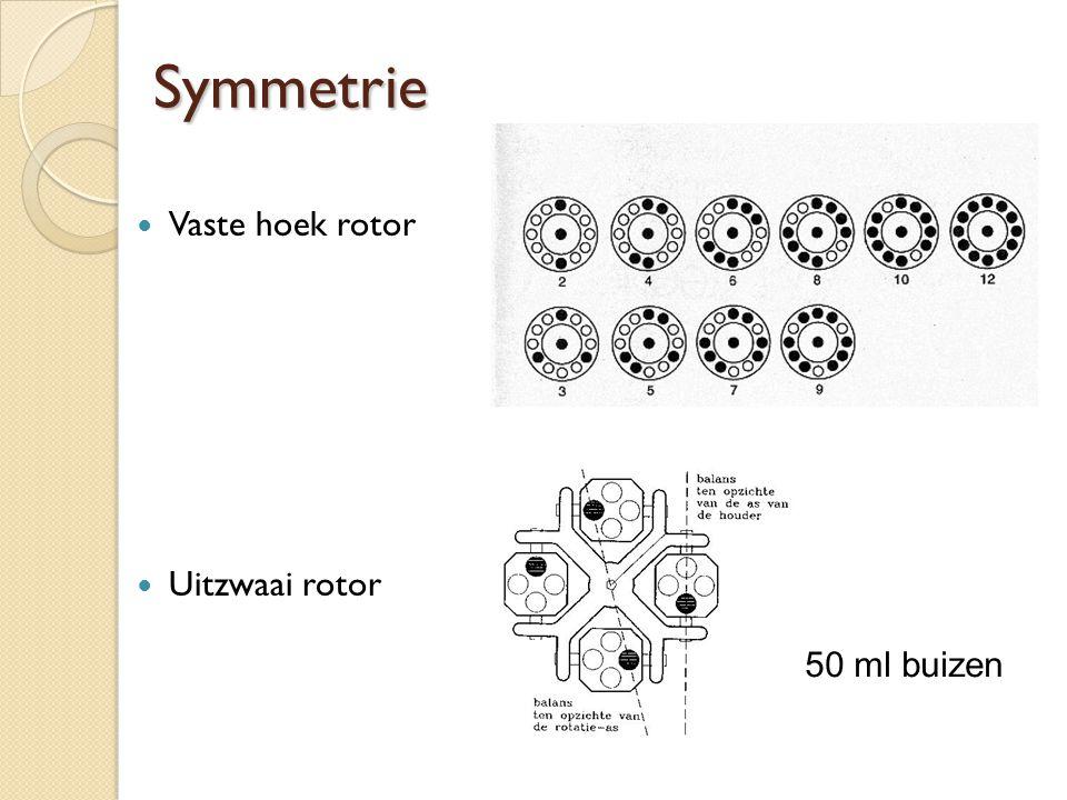 Symmetrie Vaste hoek rotor Uitzwaai rotor 50 ml buizen