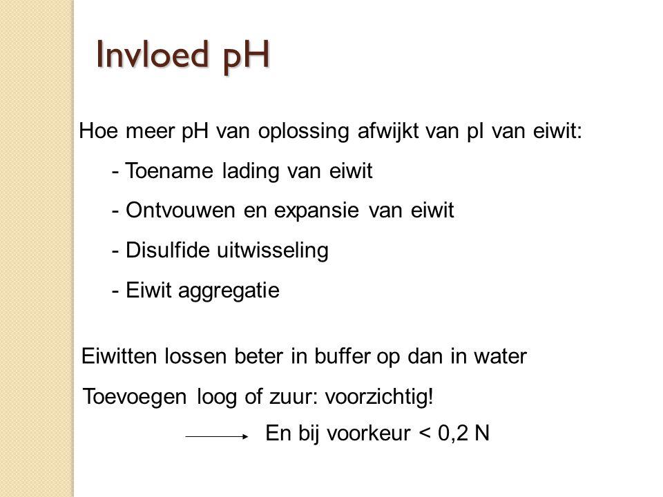 Invloed pH Hoe meer pH van oplossing afwijkt van pI van eiwit: