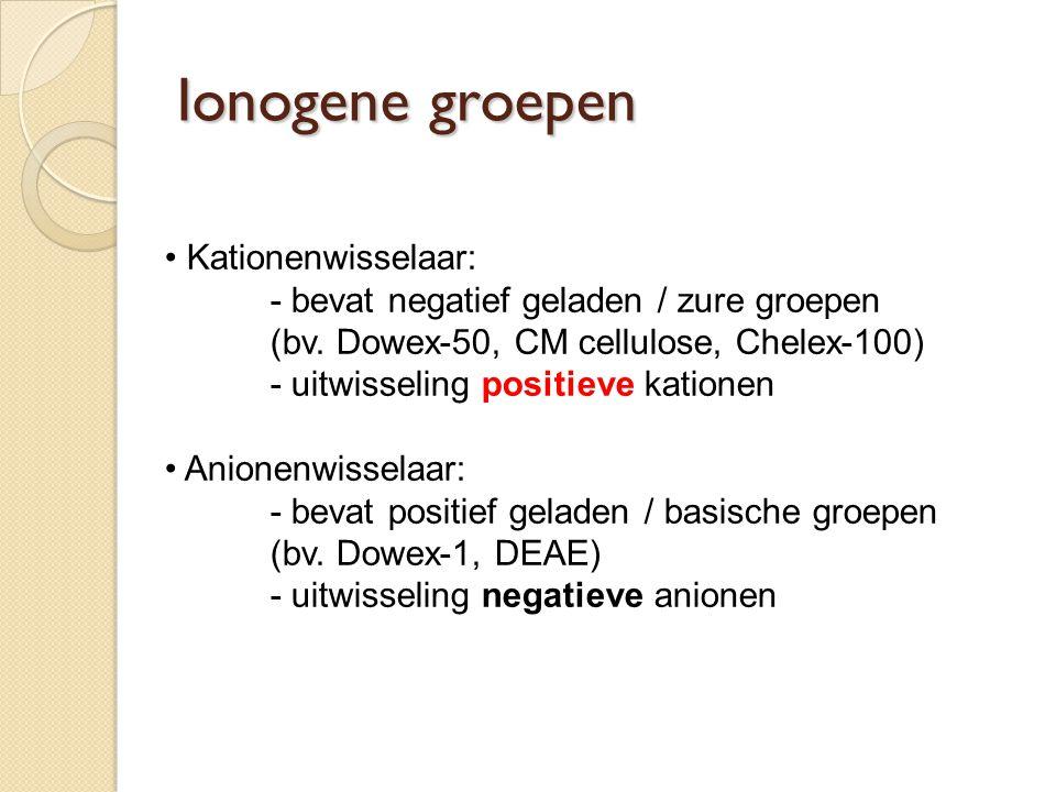 Ionogene groepen Kationenwisselaar: