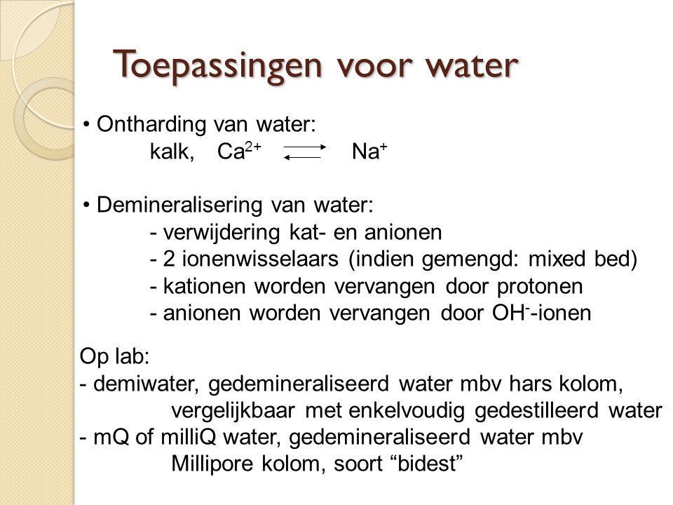 Toepassingen voor water