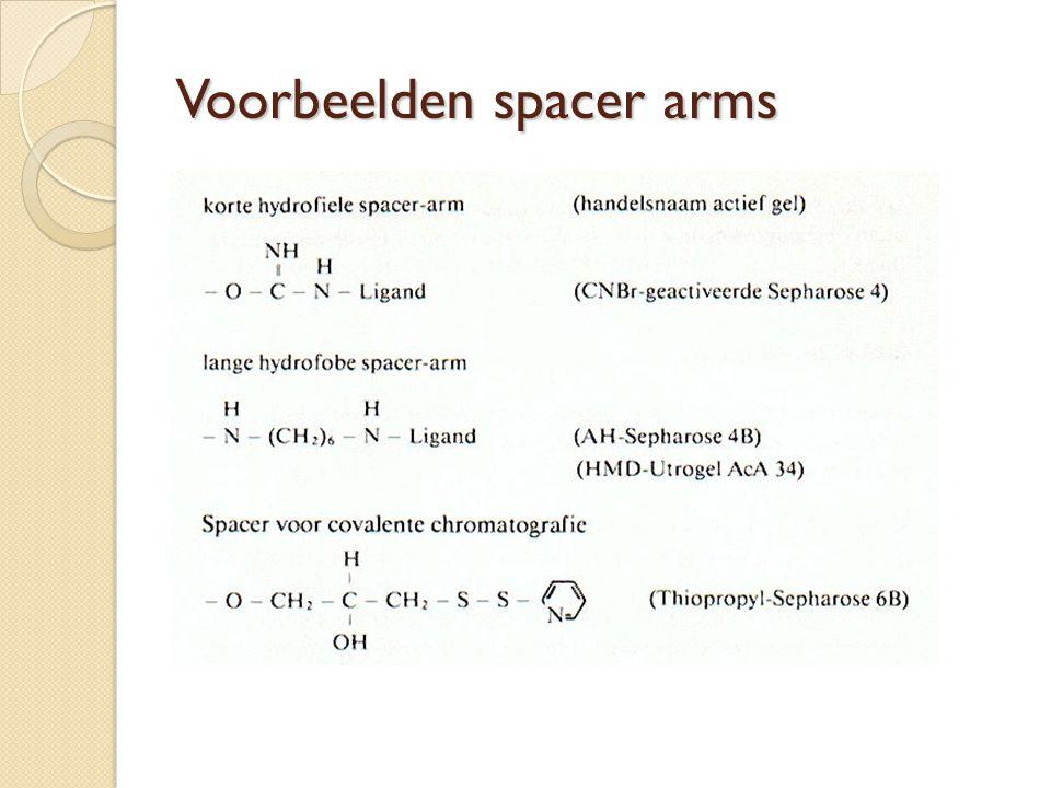 Voorbeelden spacer arms