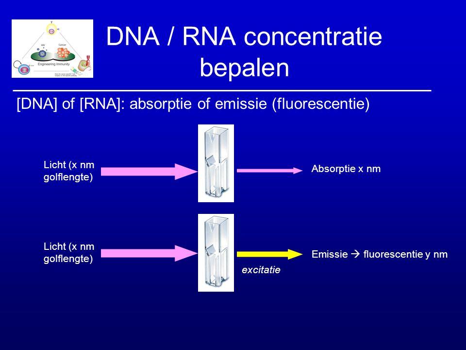 DNA / RNA concentratie bepalen