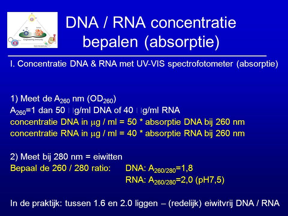 DNA / RNA concentratie bepalen (absorptie)