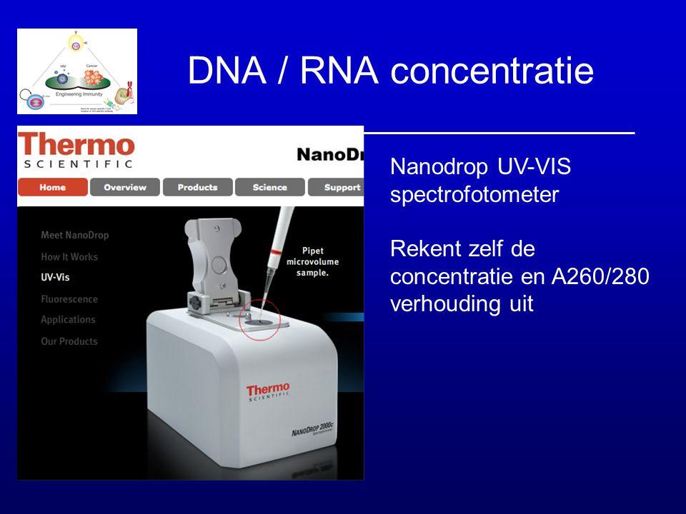 DNA / RNA concentratie Nanodrop UV-VIS spectrofotometer