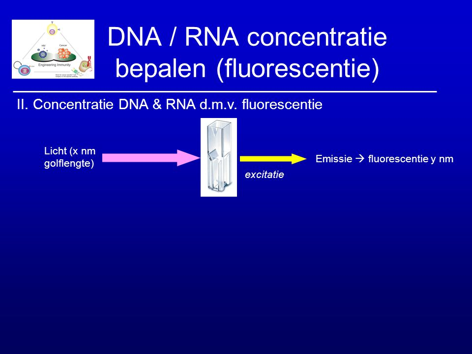 DNA / RNA concentratie bepalen (fluorescentie)