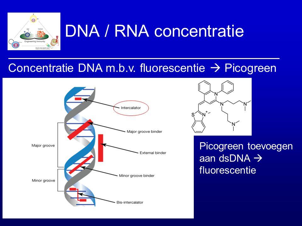 DNA / RNA concentratie Concentratie DNA m.b.v. fluorescentie  Picogreen. Picogreen toevoegen aan dsDNA  fluorescentie.