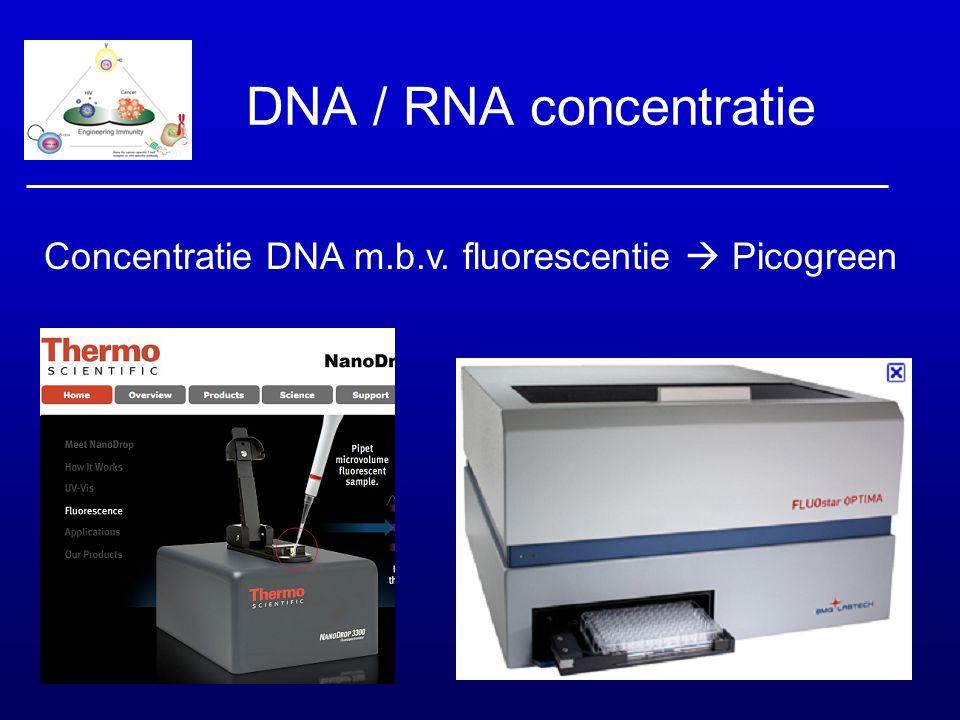 DNA / RNA concentratie Concentratie DNA m.b.v. fluorescentie  Picogreen 50