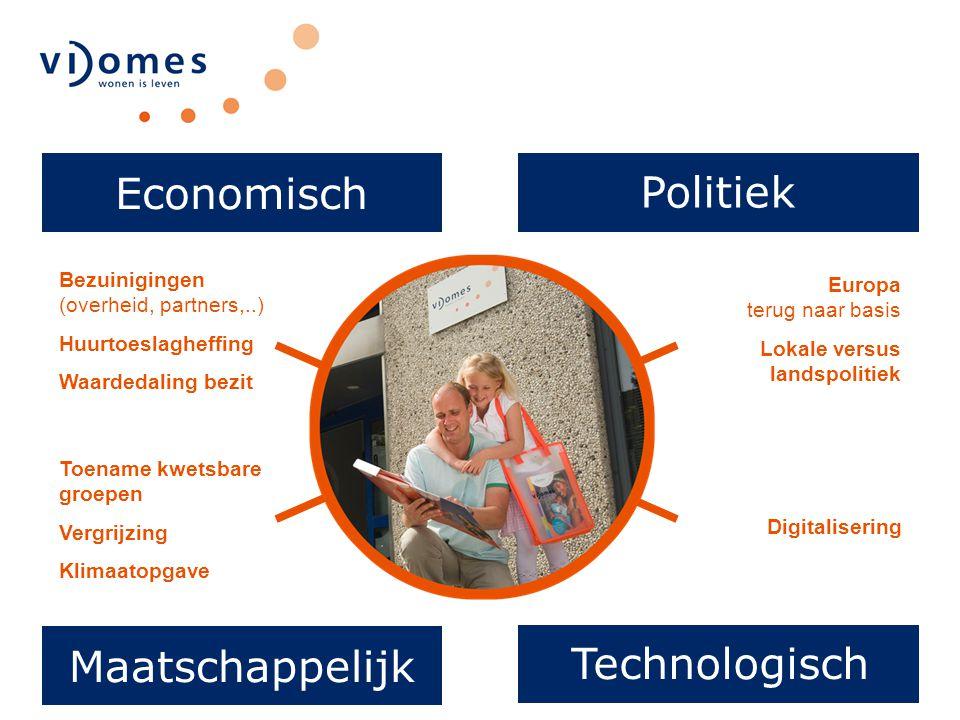 Economisch Politiek Maatschappelijk Technologisch