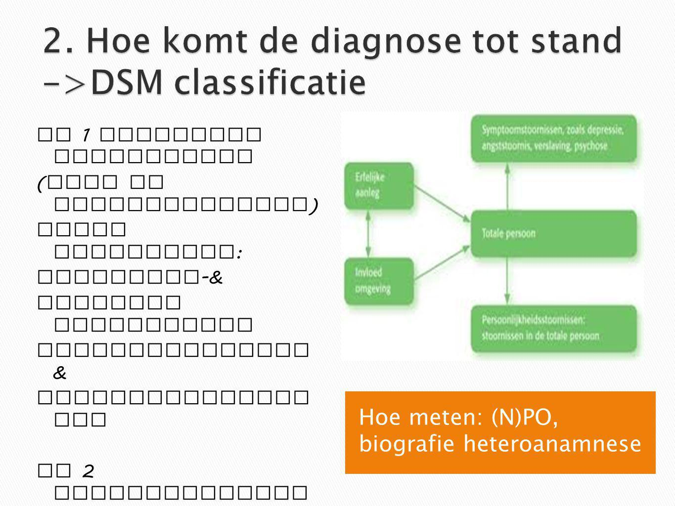 2. Hoe komt de diagnose tot stand ->DSM classificatie