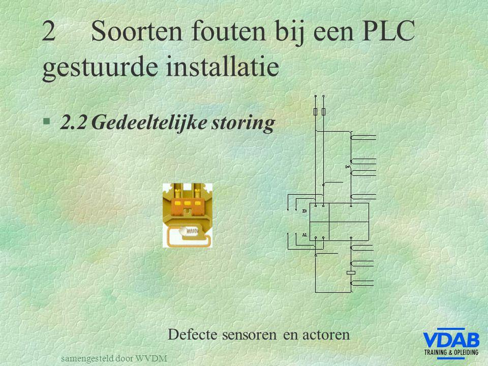 2 Soorten fouten bij een PLC gestuurde installatie