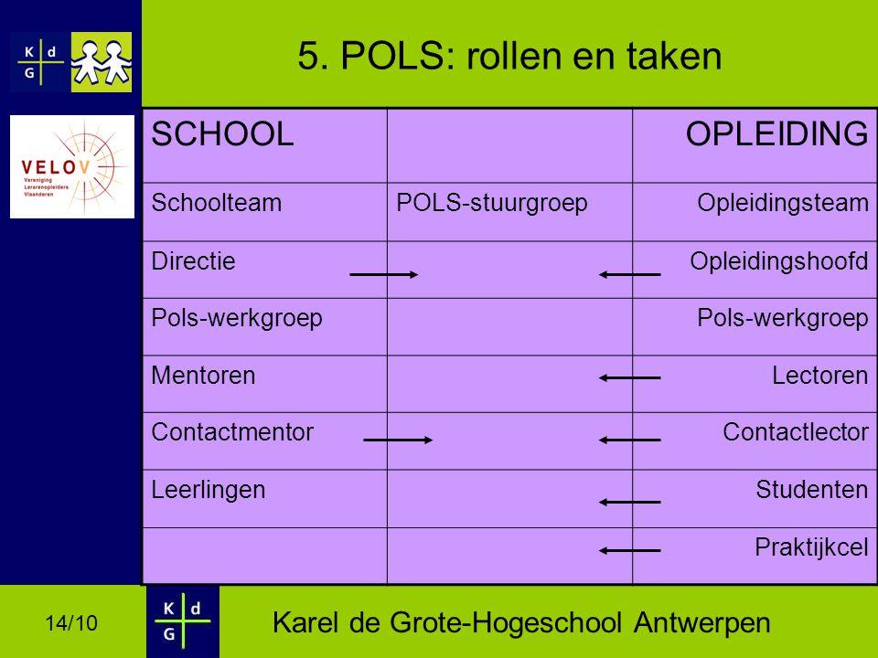 5. POLS: rollen en taken SCHOOL OPLEIDING Schoolteam POLS-stuurgroep