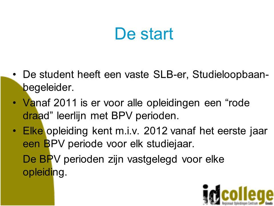 De start De student heeft een vaste SLB-er, Studieloopbaan-begeleider.