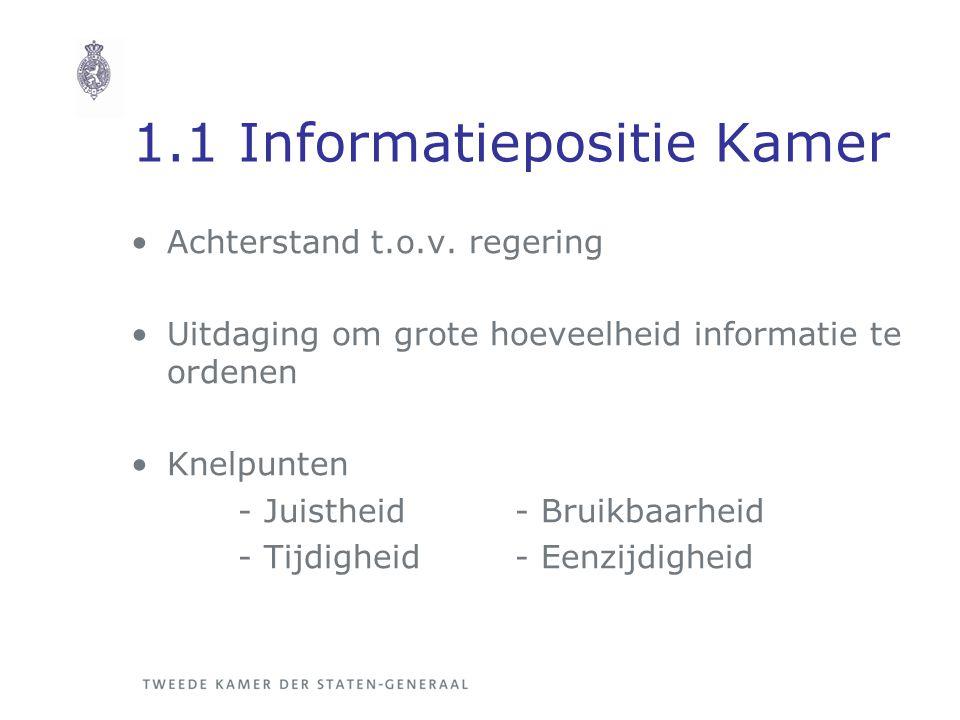 1.1 Informatiepositie Kamer