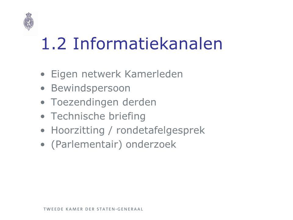 1.2 Informatiekanalen Eigen netwerk Kamerleden Bewindspersoon