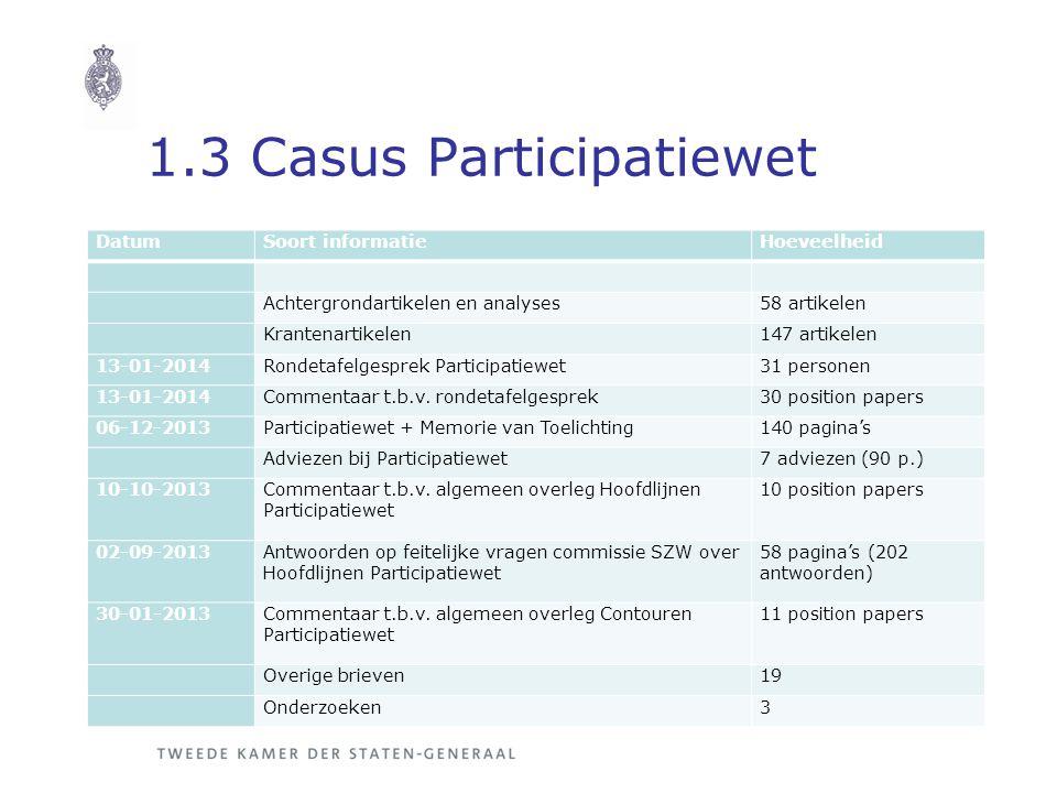 1.3 Casus Participatiewet