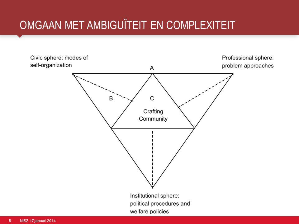 Omgaan met ambiguïteit en complexiteit