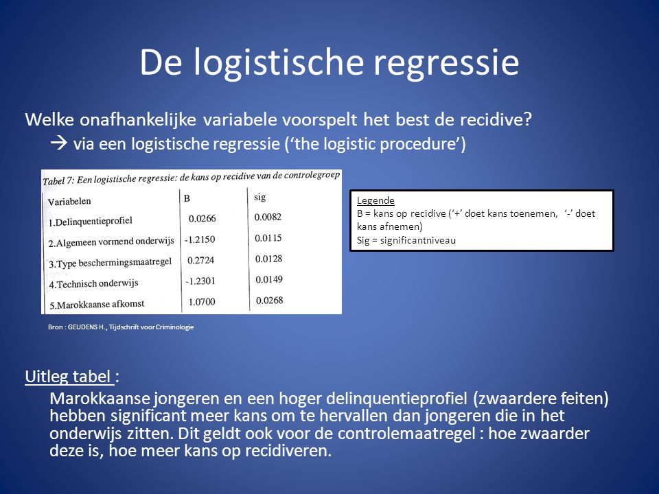 De logistische regressie