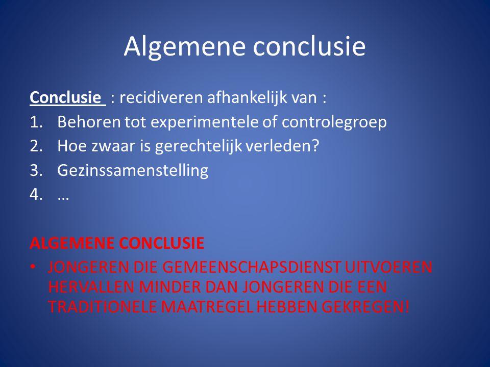 Algemene conclusie Conclusie : recidiveren afhankelijk van :