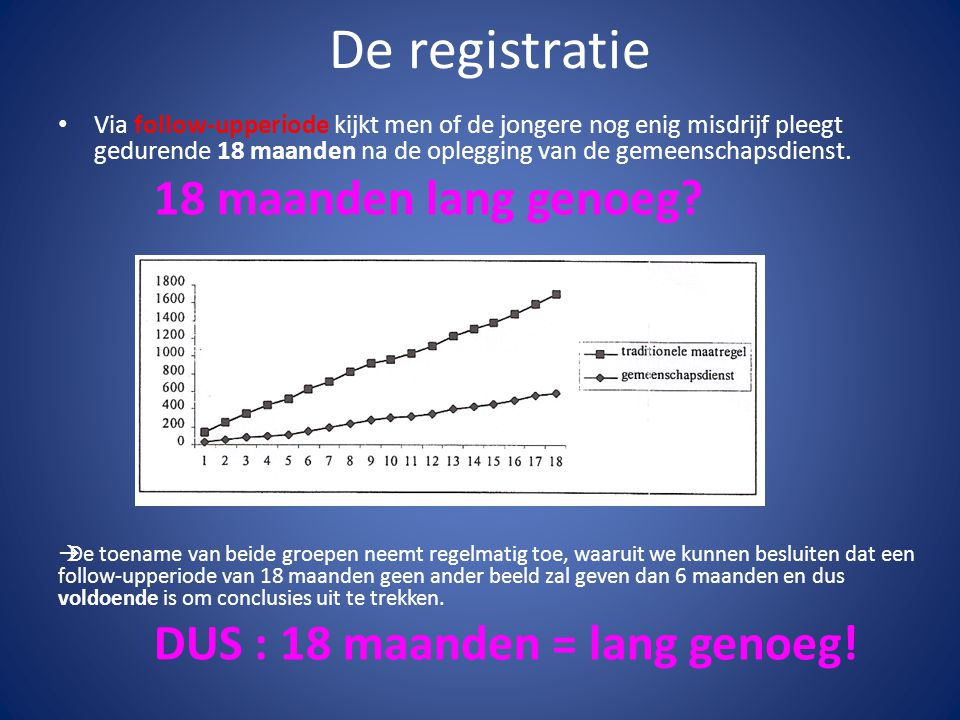 De registratie Via follow-upperiode kijkt men of de jongere nog enig misdrijf pleegt gedurende 18 maanden na de oplegging van de gemeenschapsdienst.