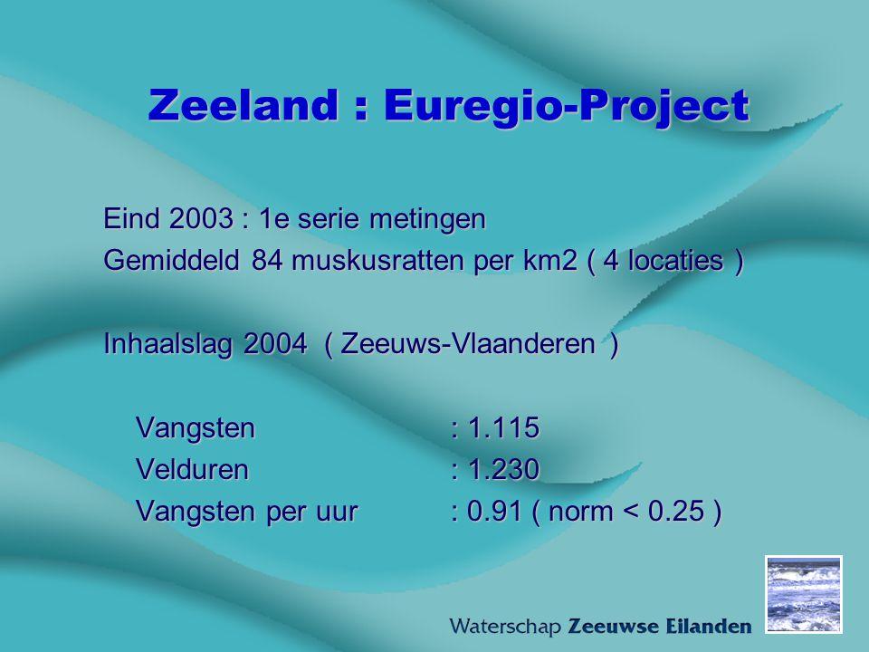 Zeeland : Euregio-Project