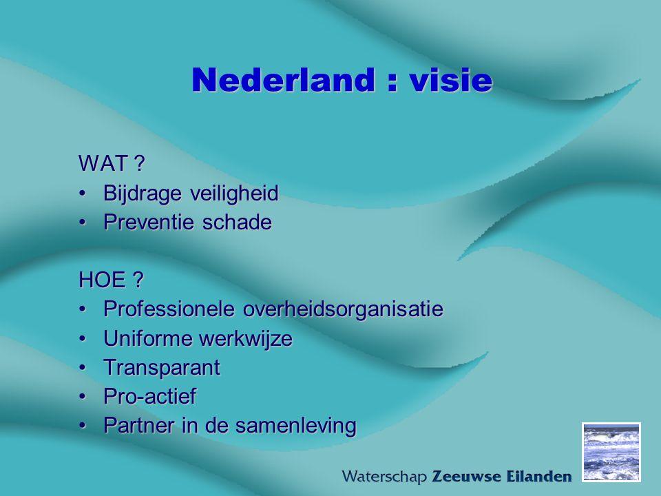 Nederland : visie WAT Bijdrage veiligheid Preventie schade HOE