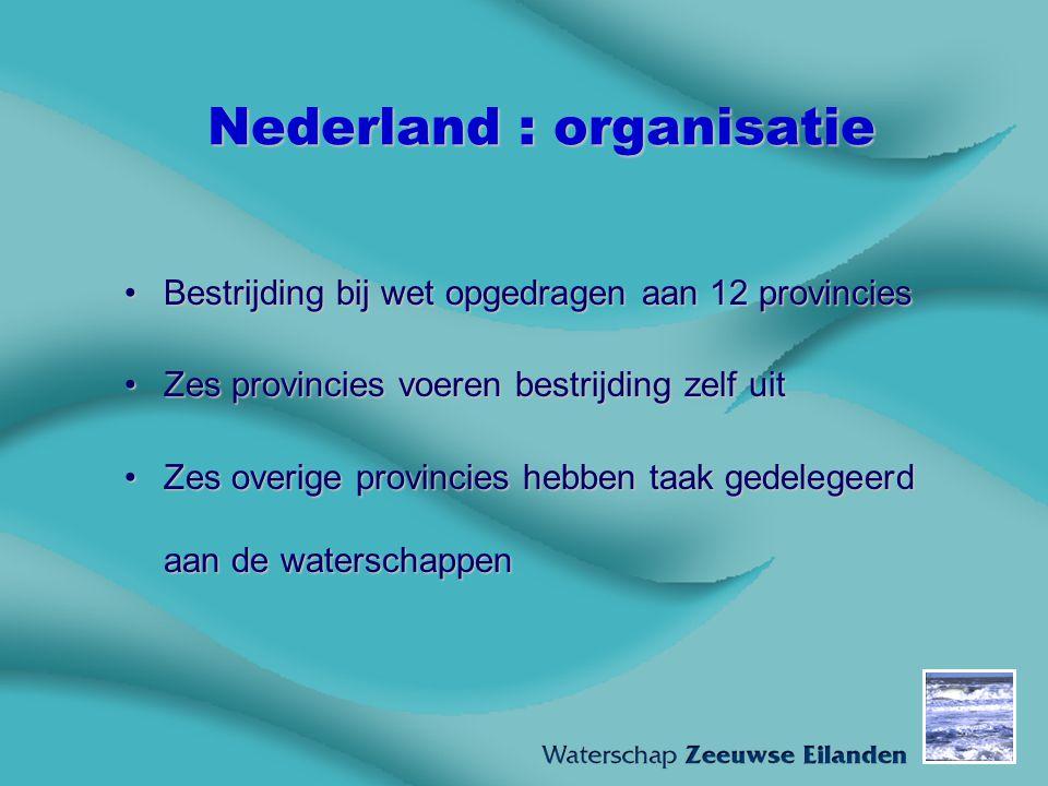 Nederland : organisatie