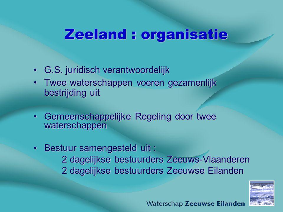 Zeeland : organisatie G.S. juridisch verantwoordelijk