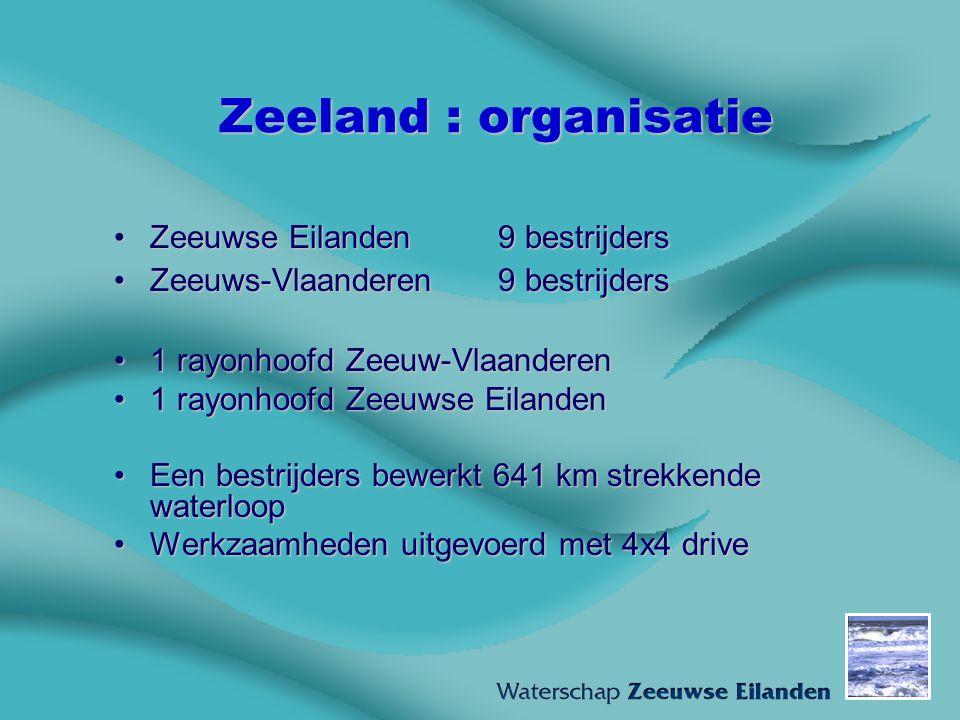 Zeeland : organisatie Zeeuwse Eilanden 9 bestrijders