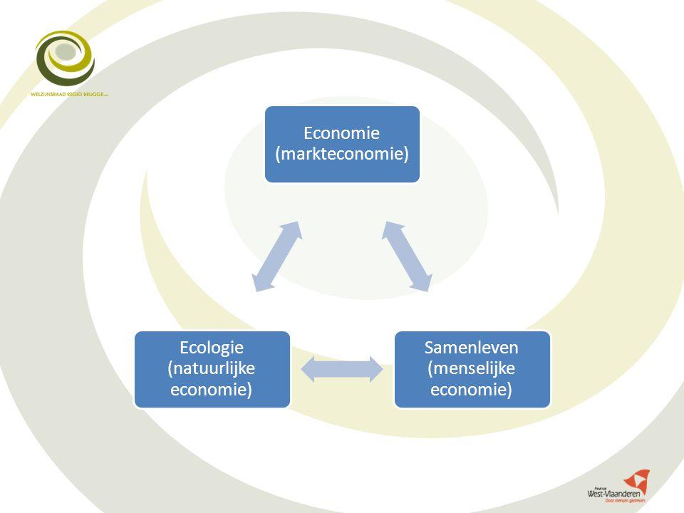 Economie (markteconomie)