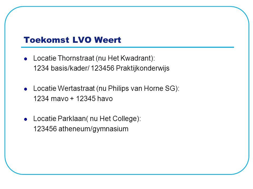 Toekomst LVO Weert Locatie Thornstraat (nu Het Kwadrant):