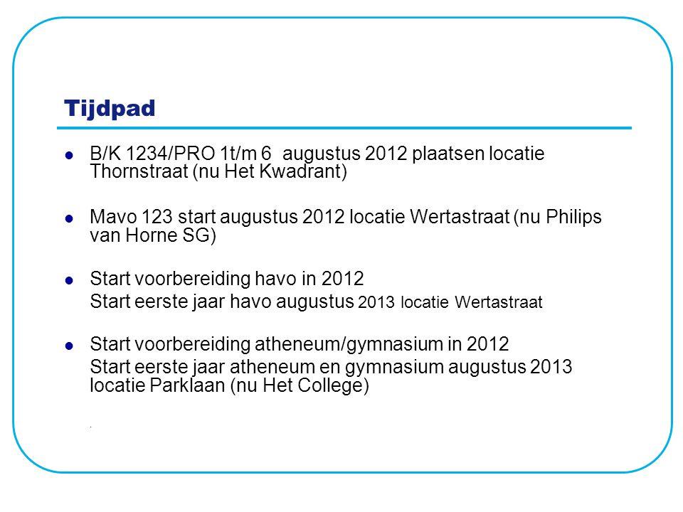 Tijdpad B/K 1234/PRO 1t/m 6 augustus 2012 plaatsen locatie Thornstraat (nu Het Kwadrant)
