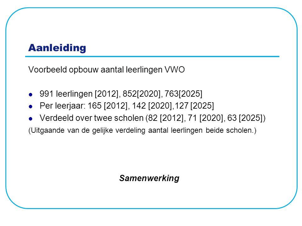 Aanleiding Voorbeeld opbouw aantal leerlingen VWO