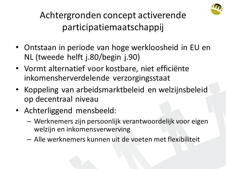 Achtergronden concept activerende participatiemaatschappij