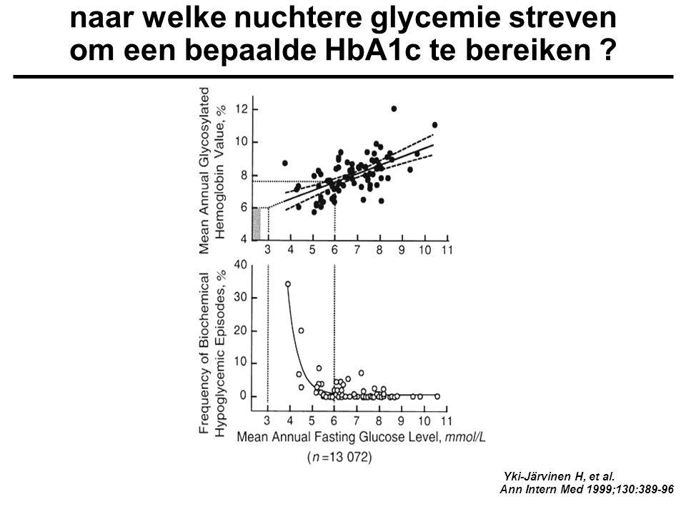 naar welke nuchtere glycemie streven om een bepaalde HbA1c te bereiken