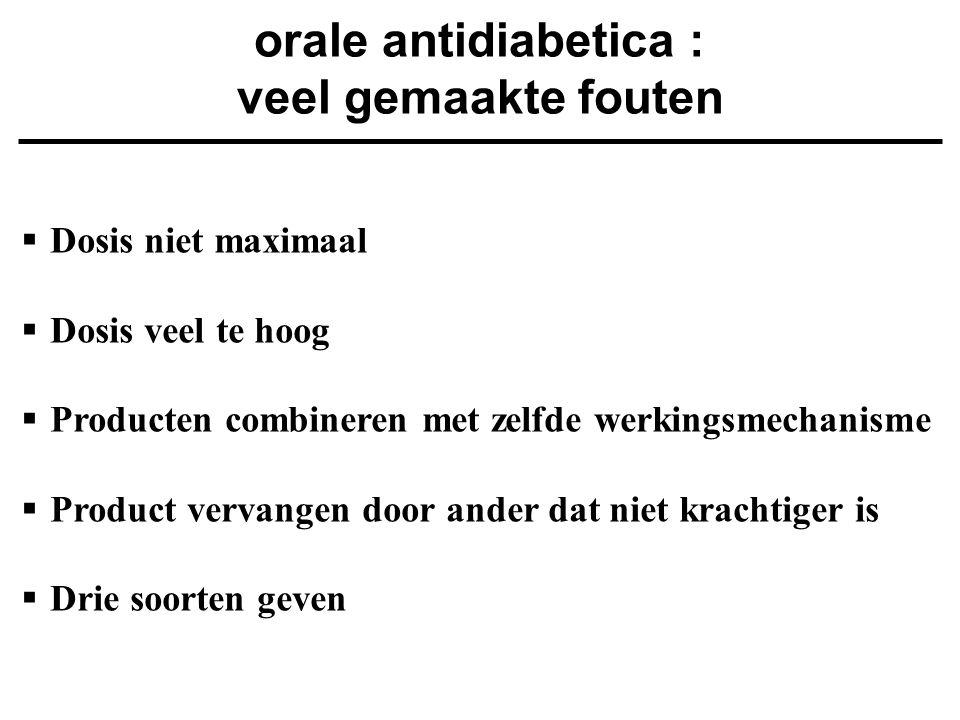 orale antidiabetica : veel gemaakte fouten