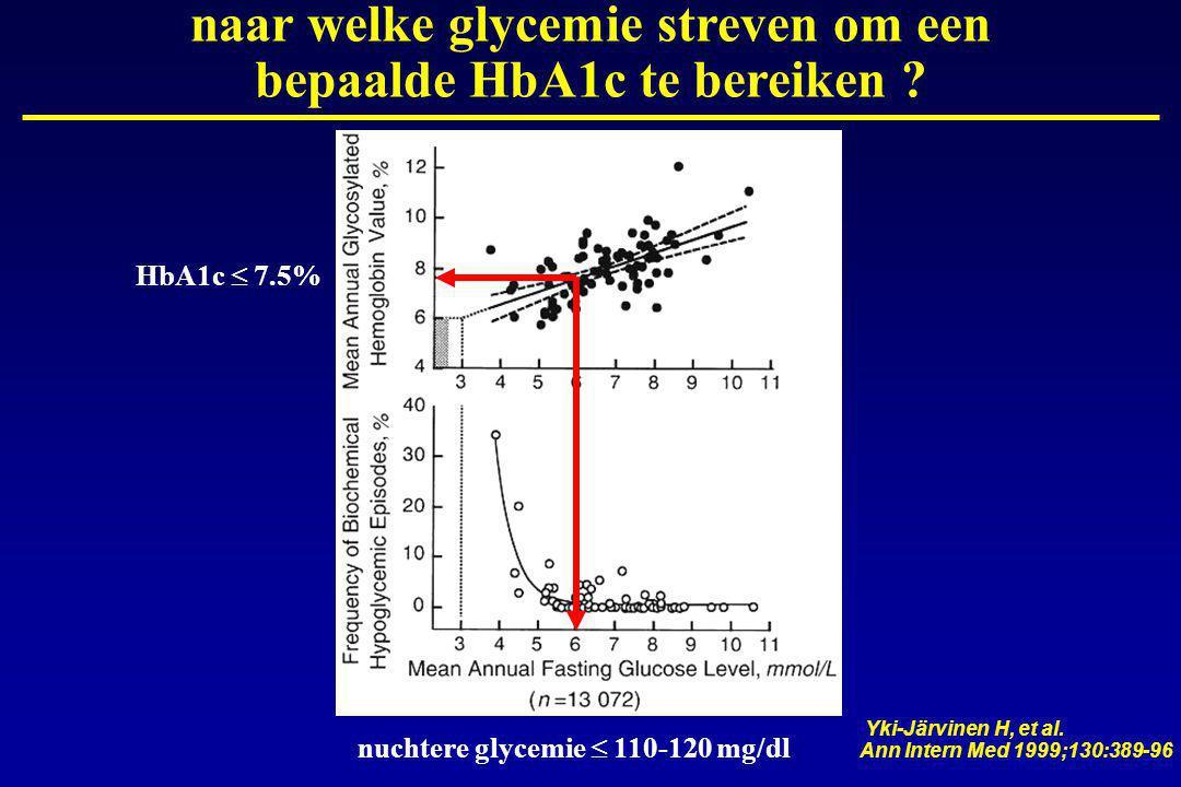 naar welke glycemie streven om een bepaalde HbA1c te bereiken