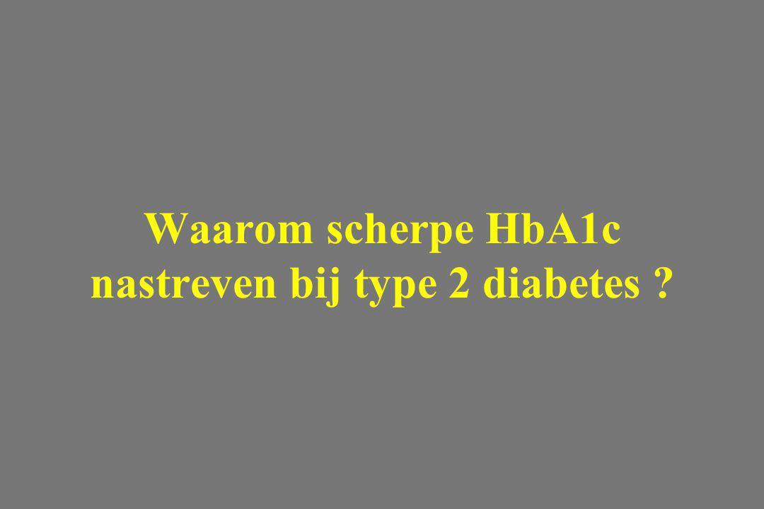 Waarom scherpe HbA1c nastreven bij type 2 diabetes