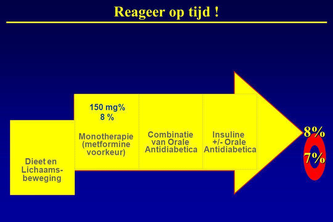 Reageer op tijd ! 8% 7% Monotherapie (metformine voorkeur)