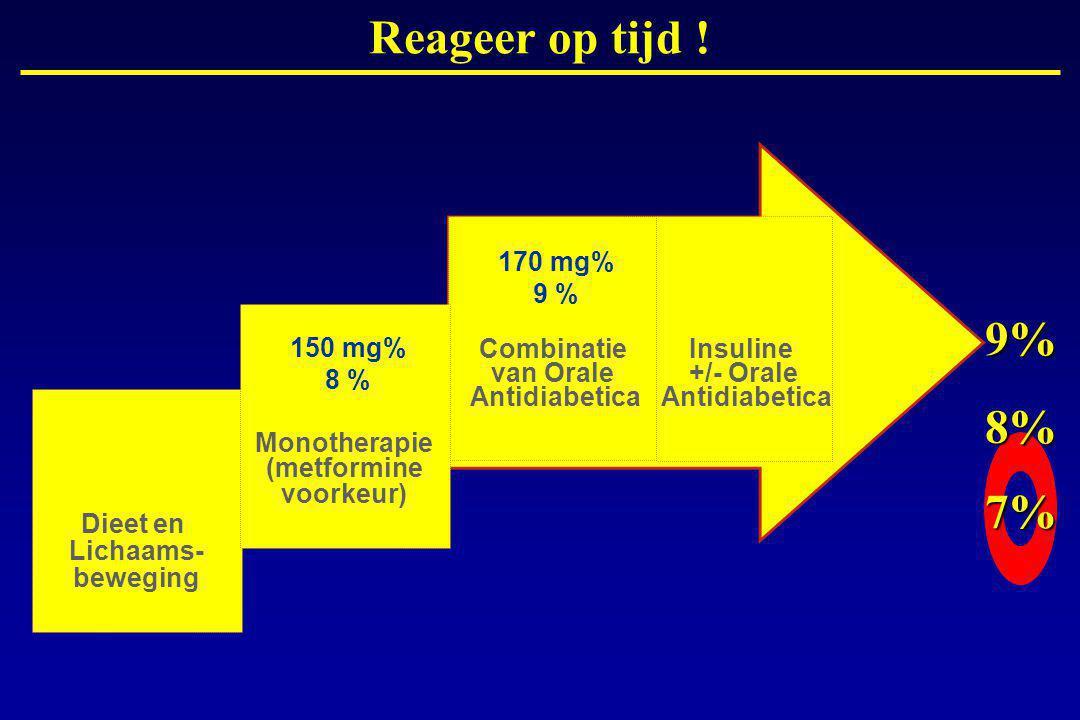 Reageer op tijd ! 9% 8% 7% Combinatie van Orale Antidiabetica Insuline