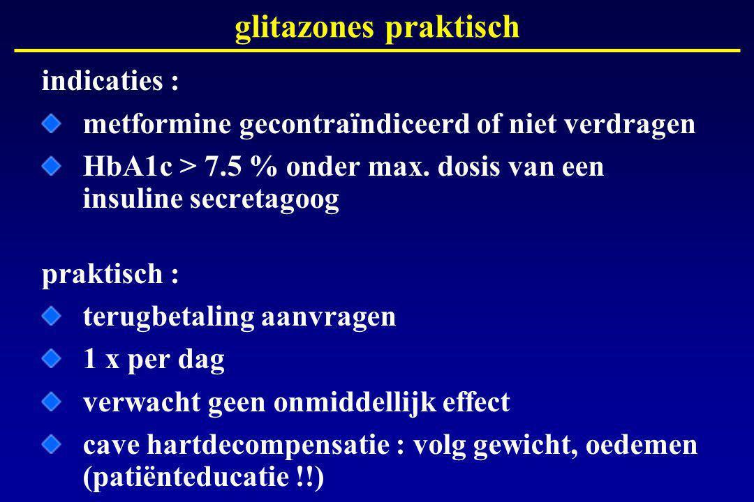 glitazones praktisch indicaties :